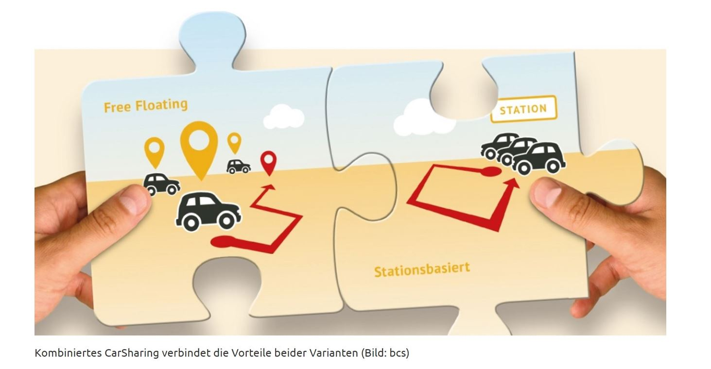 CarSharing mit stadtmobil – so funktioniert es