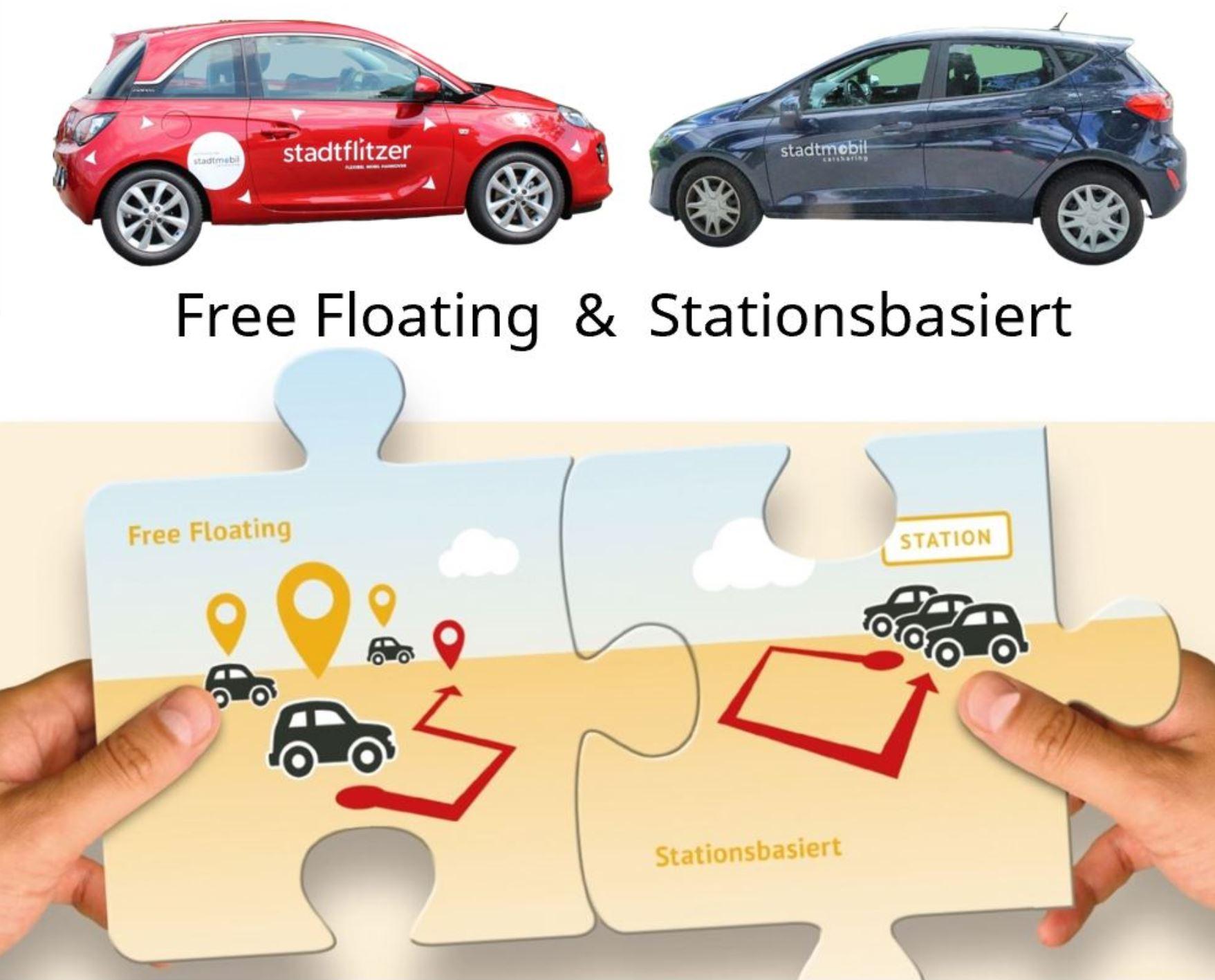 stadtflitzer ermöglicht free floating mit dem Auto